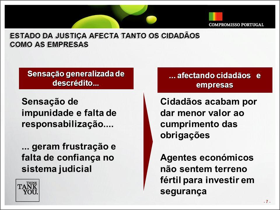 - 7 - ESTADO DA JUSTIÇA AFECTA TANTO OS CIDADÃOS COMO AS EMPRESAS Sensação de impunidade e falta de responsabilização.......