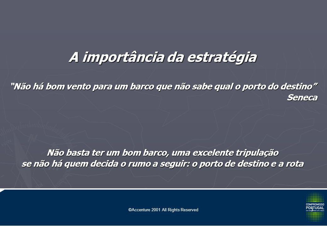 ©Accenture 2001 All Rights Reserved2 estratégia dimensão