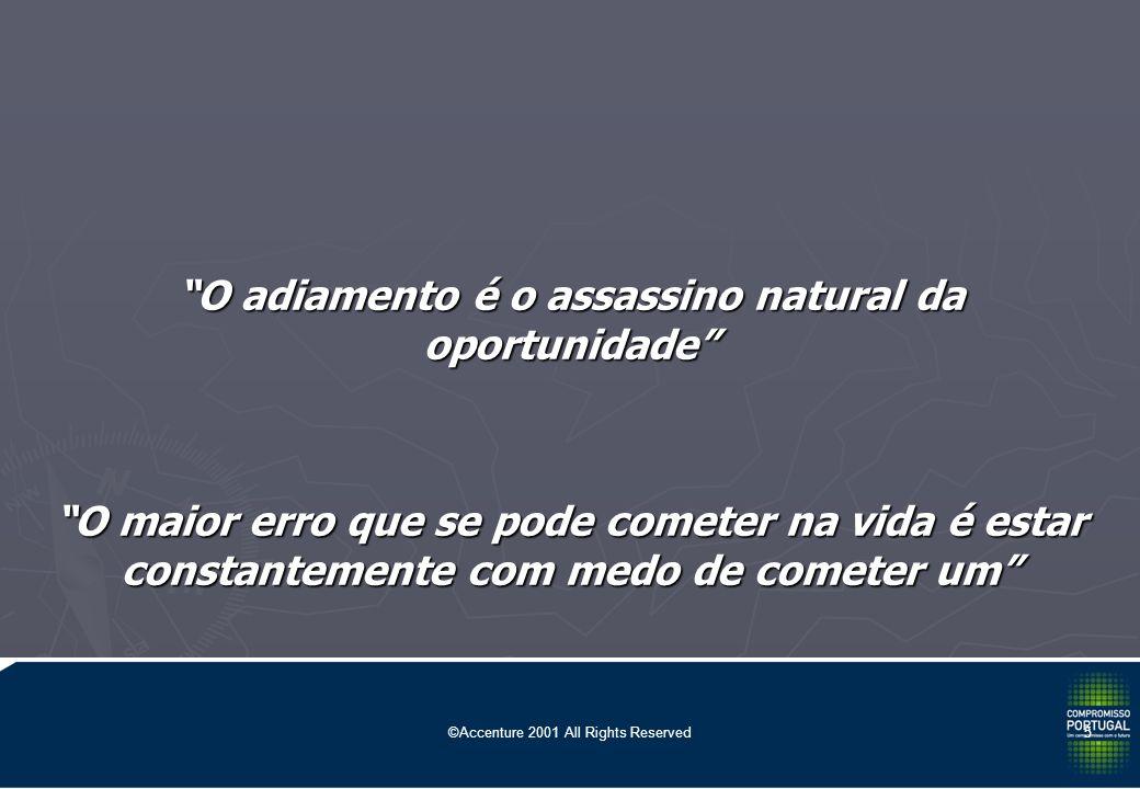 ©Accenture 2001 All Rights Reserved4 Estratégia Capacidade empresarial/ Empreendorismo O fracasso de quem não identifica as oportunidades, identifica as oportunidades e adia as decisões ou não decide