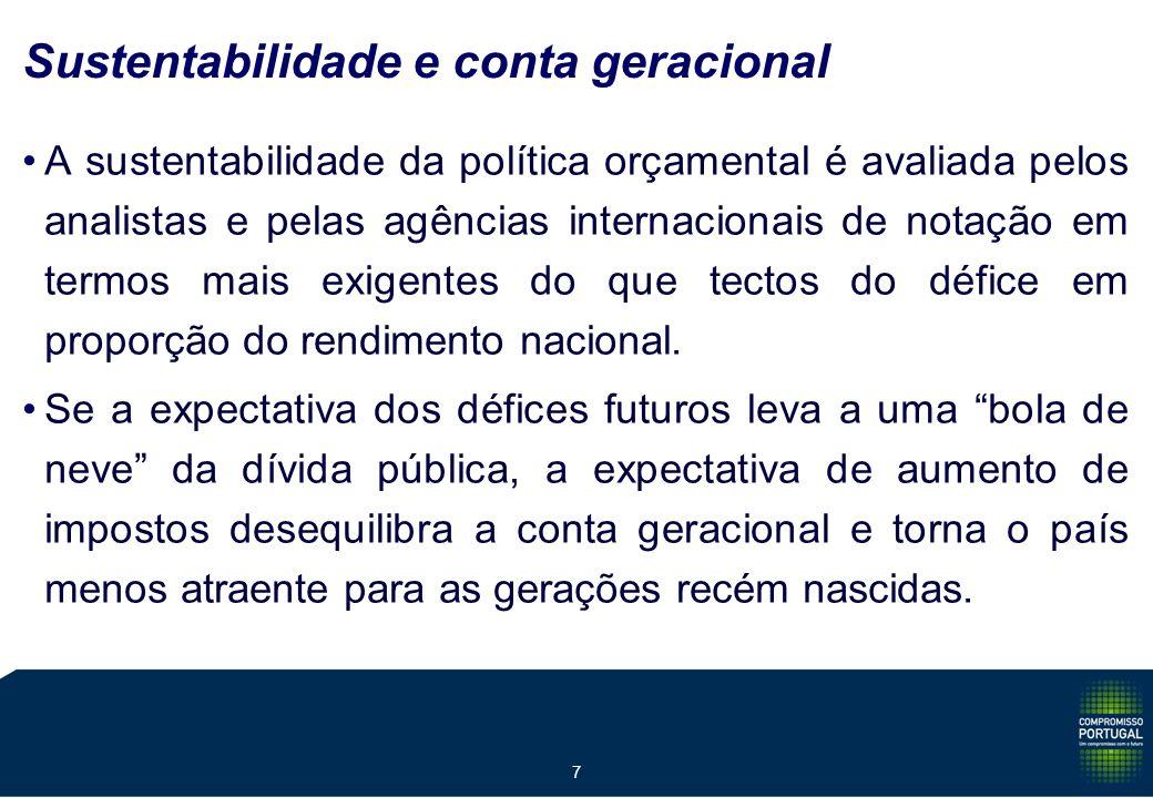 7 Sustentabilidade e conta geracional A sustentabilidade da política orçamental é avaliada pelos analistas e pelas agências internacionais de notação em termos mais exigentes do que tectos do défice em proporção do rendimento nacional.