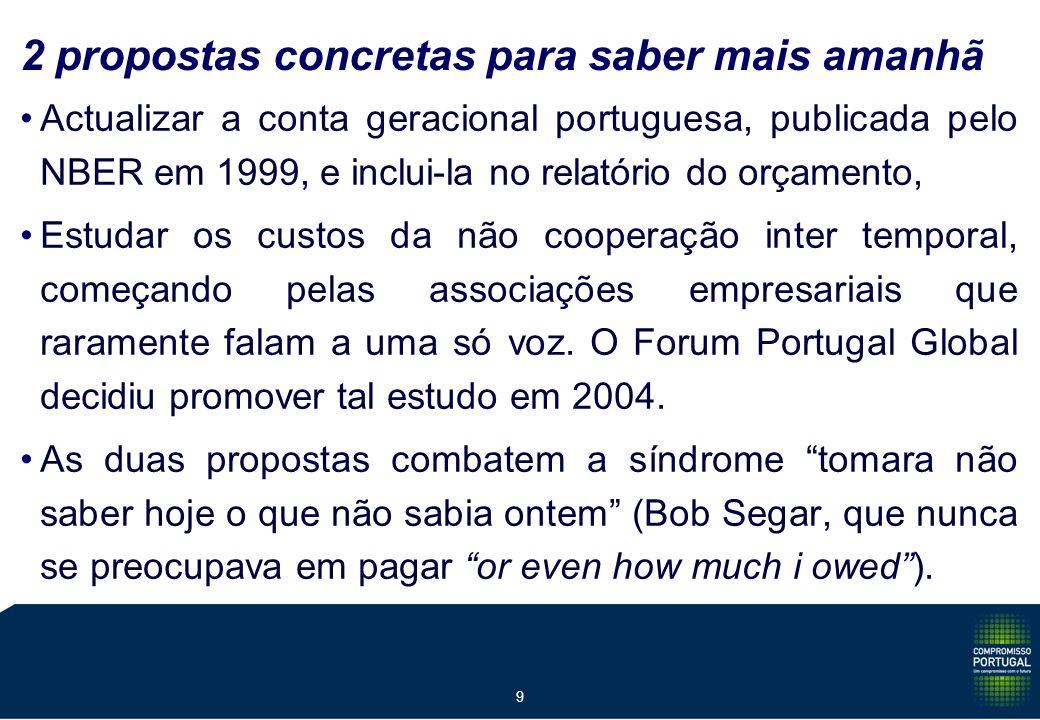 9 2 propostas concretas para saber mais amanhã Actualizar a conta geracional portuguesa, publicada pelo NBER em 1999, e inclui-la no relatório do orçamento, Estudar os custos da não cooperação inter temporal, começando pelas associações empresariais que raramente falam a uma só voz.