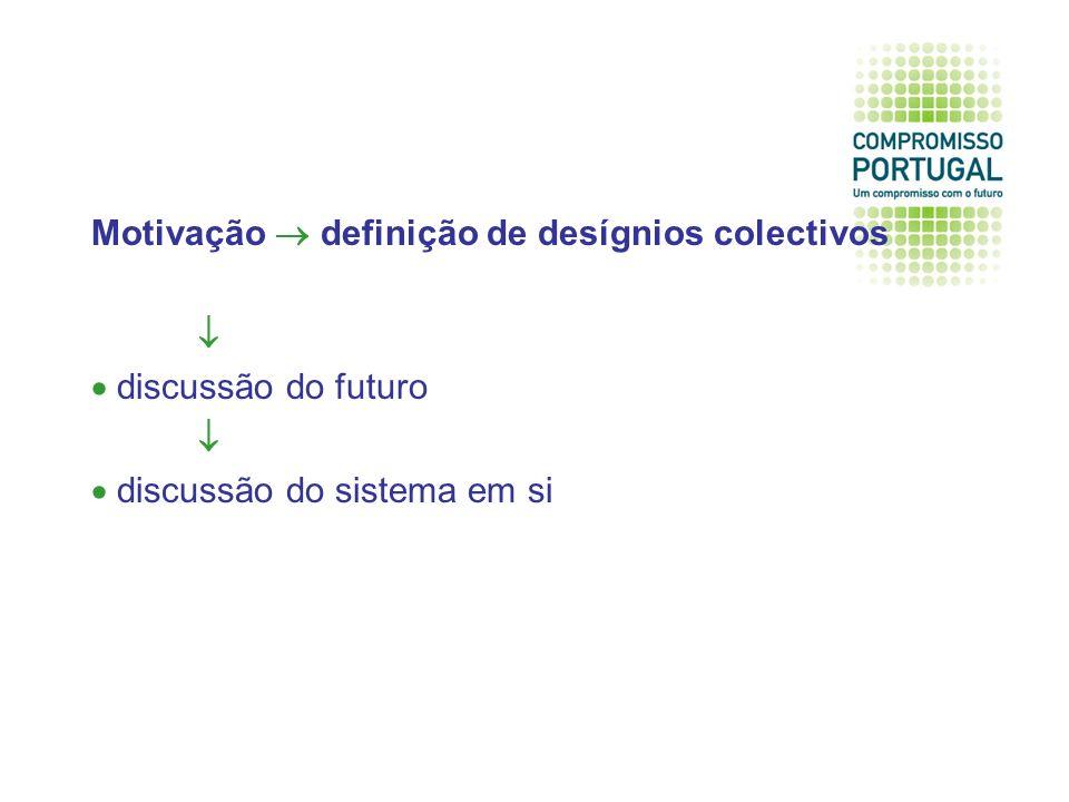Motivação definição de desígnios colectivos discussão do futuro discussão do sistema em si
