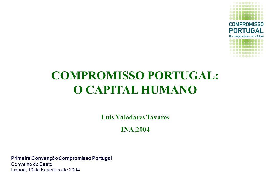 COMPROMISSO PORTUGAL: O CAPITAL HUMANO Luís Valadares Tavares INA,2004 Primeira Convenção Compromisso Portugal Convento do Beato Lisboa, 10 de Feverei