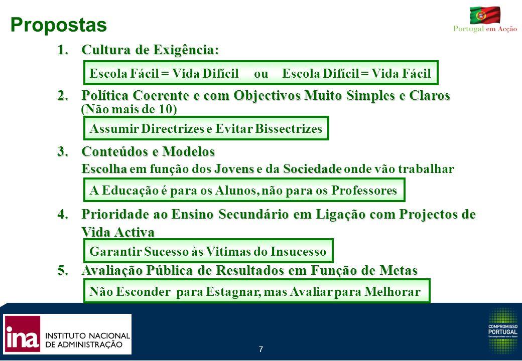 8 O INA e a Formação do Capital Humano no Sector Público em Portugal Mais Capital Humano: Formação, Informação, etc.