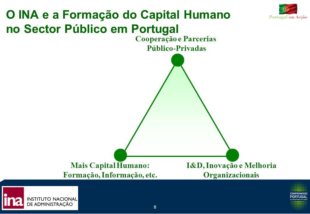 8 O INA e a Formação do Capital Humano no Sector Público em Portugal Mais Capital Humano: Formação, Informação, etc. I&D, Inovação e Melhoria Organiza
