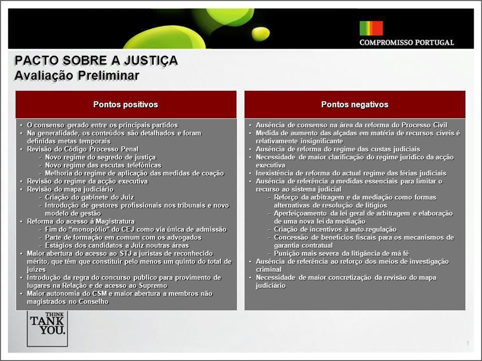 1 PACTO SOBRE A JUSTIÇA Avaliação Preliminar Pontos positivos Pontos negativos Ausência de consenso na área da reforma do Processo CivilAusência de co