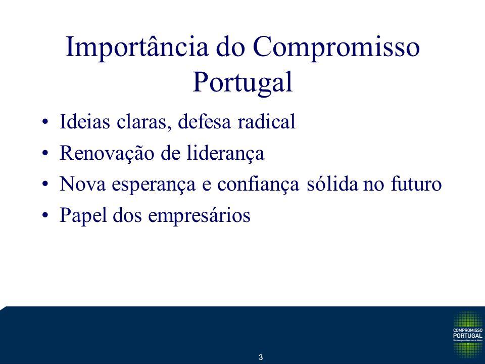 3 Importância do Compromisso Portugal Ideias claras, defesa radical Renovação de liderança Nova esperança e confiança sólida no futuro Papel dos empresários