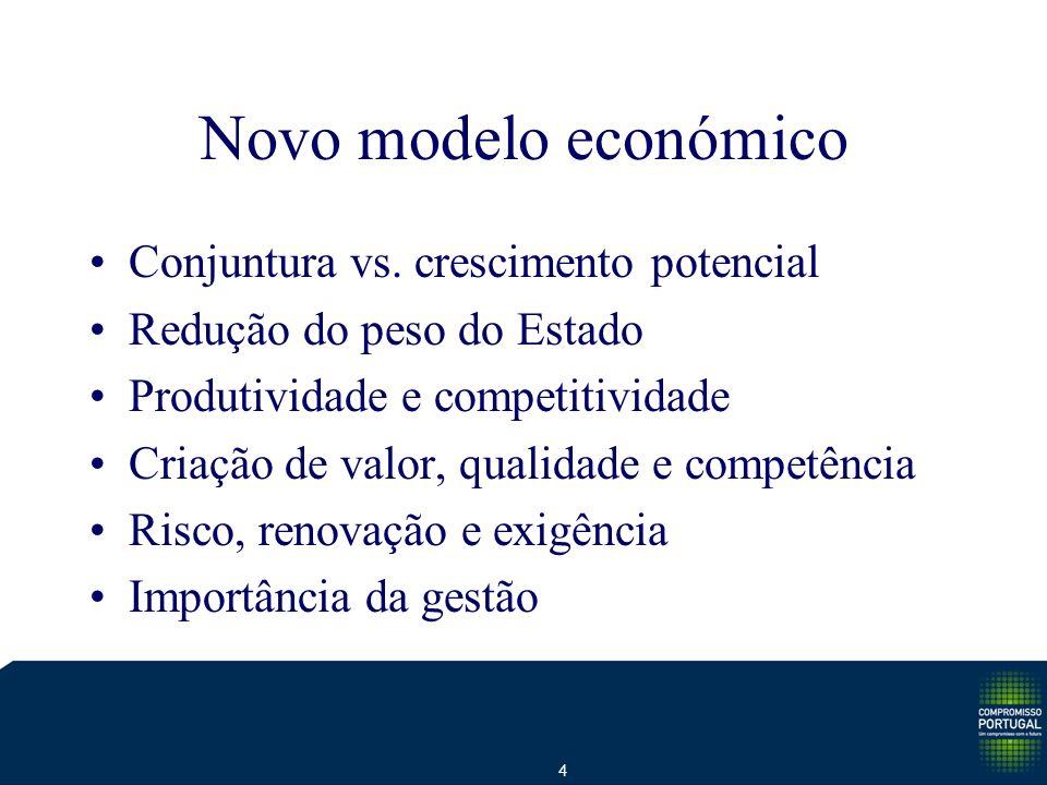 4 Novo modelo económico Conjuntura vs.