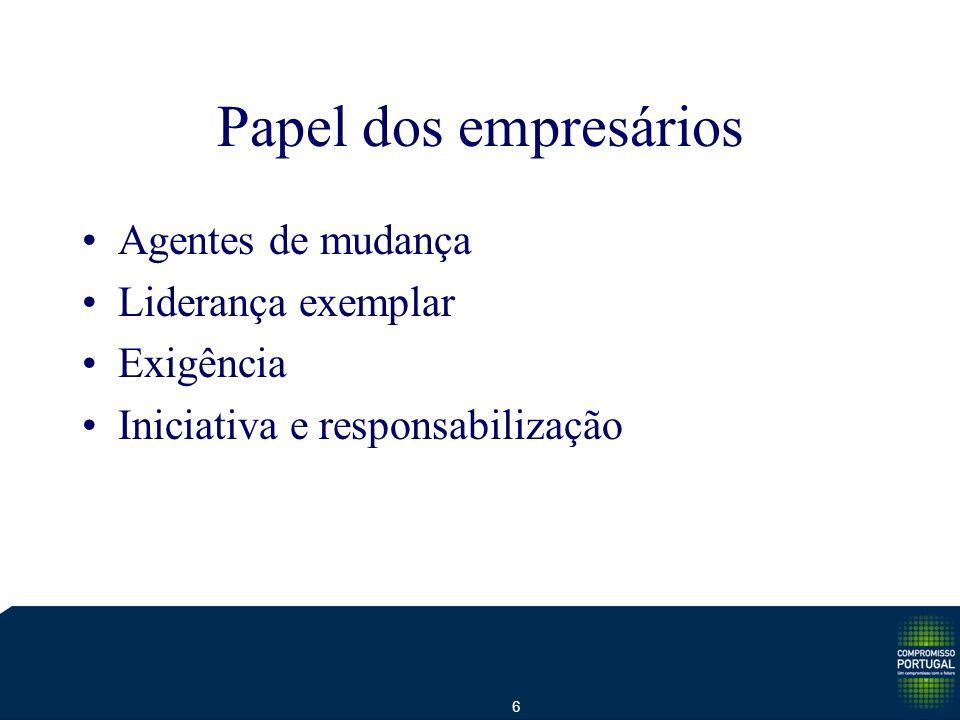 6 Papel dos empresários Agentes de mudança Liderança exemplar Exigência Iniciativa e responsabilização