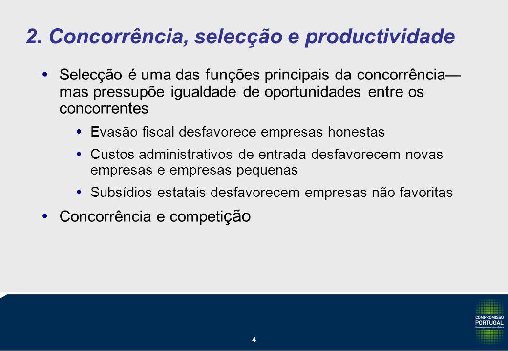 4 2. Concorrência, selecção e productividade Selecção é uma das funções principais da concorrência mas pressupõe igualdade de oportunidades entre os c