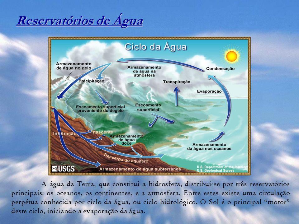 Reservatórios de Água A água da Terra, que constitui a hidrosfera, distribui-se por três reservatórios principais: os oceanos, os continentes, e a atm