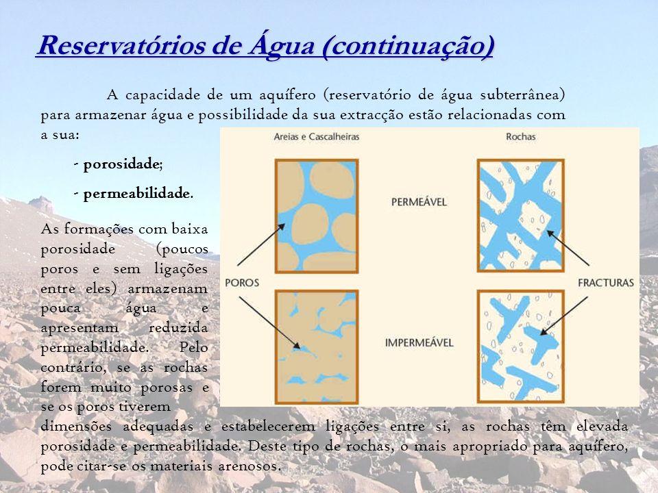 Reservatórios de Água (continuação) A capacidade de um aquífero (reservatório de água subterrânea) para armazenar água e possibilidade da sua extracçã