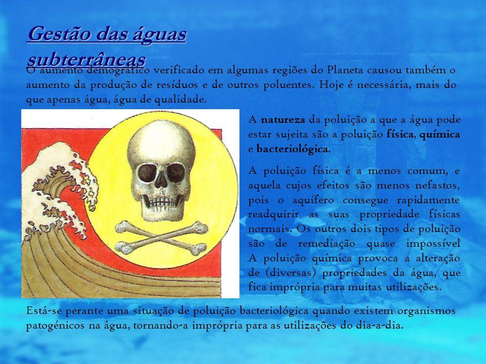 Gestão das águas subterrâneas (continuação) A esmagadora maioria da poluição de águas subterrâneas ocorre devido à actividade do Homem.