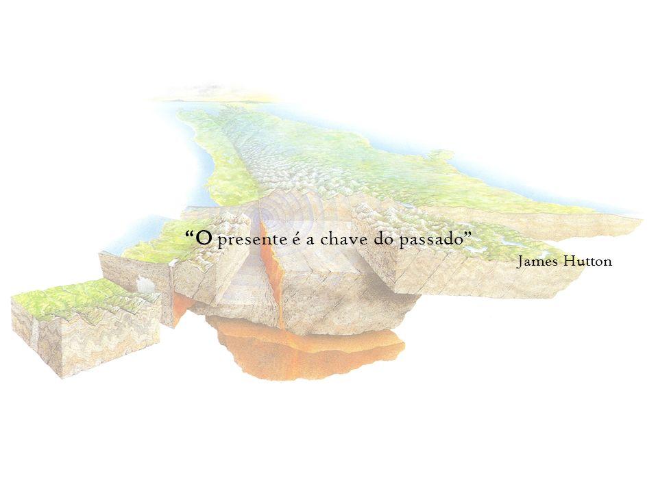 O presente é a chave do passado James Hutton