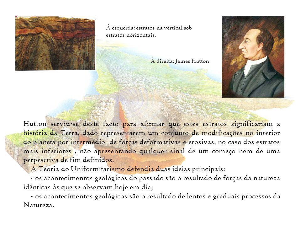 Á esquerda: estratos na vertical sob estratos horizontais. À direita: James Hutton Hutton serviu-se deste facto para afirmar que estes estratos signif