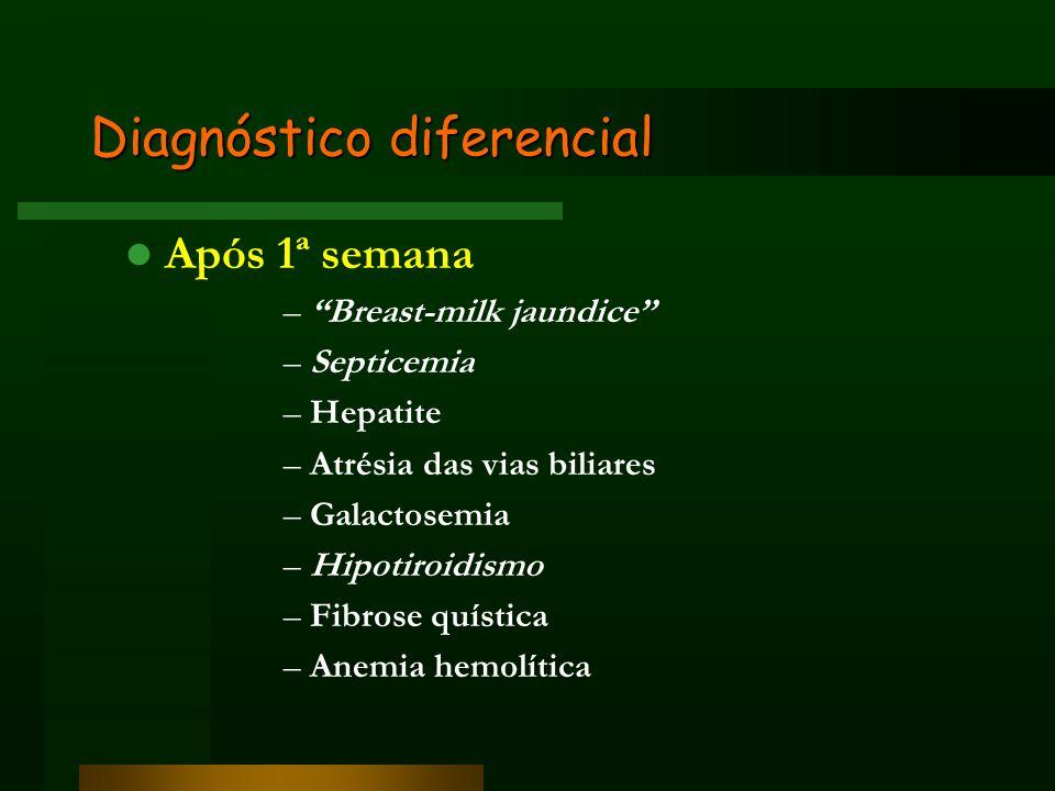 Diagnóstico diferencial Após 1ª semana –Breast-milk jaundice –Septicemia –Hepatite –Atrésia das vias biliares –Galactosemia –Hipotiroidismo –Fibrose q