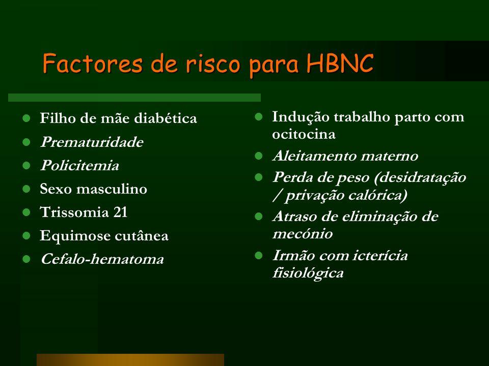 Factores de risco para HBNC Filho de mãe diabética Prematuridade Policitemia Sexo masculino Trissomia 21 Equimose cutânea Cefalo-hematoma Indução trab