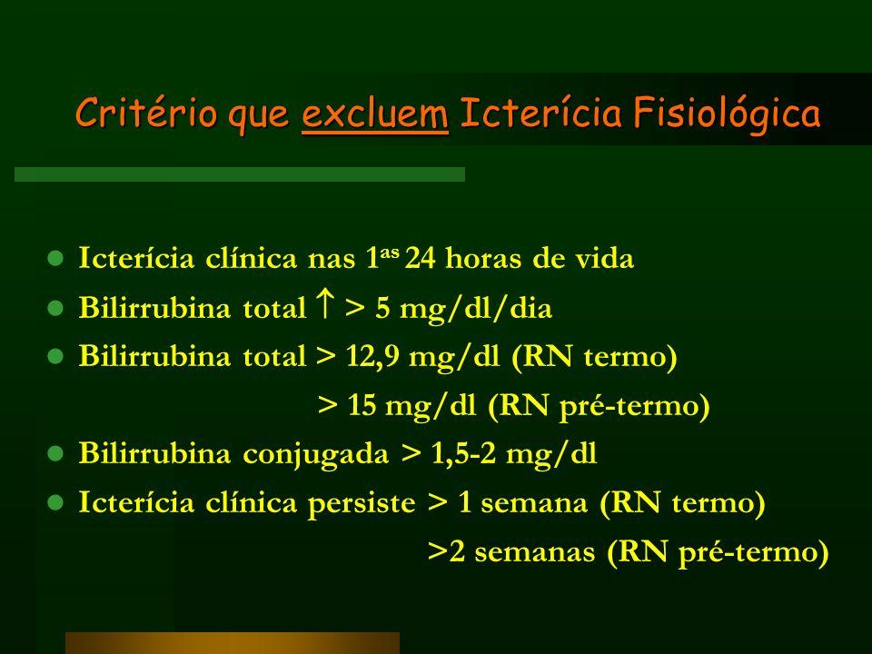 Critério que excluem Icterícia Fisiológica Icterícia clínica nas 1 as 24 horas de vida Bilirrubina total > 5 mg/dl/dia Bilirrubina total > 12,9 mg/dl