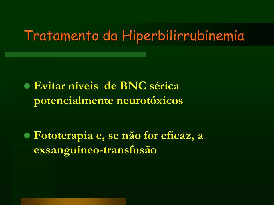 Tratamento da Hiperbilirrubinemia Evitar níveis de BNC sérica potencialmente neurotóxicos Fototerapia e, se não for eficaz, a exsanguíneo-transfusão