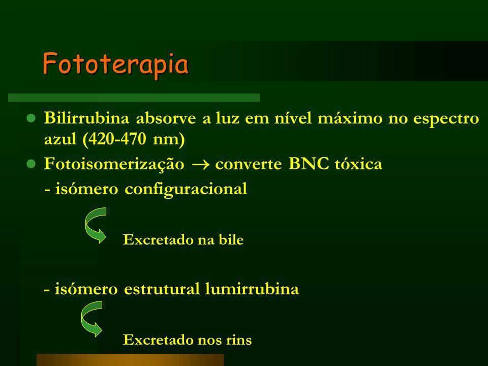 Fototerapia Bilirrubina absorve a luz em nível máximo no espectro azul (420-470 nm) Fotoisomerização converte BNC tóxica - isómero configuracional Exc