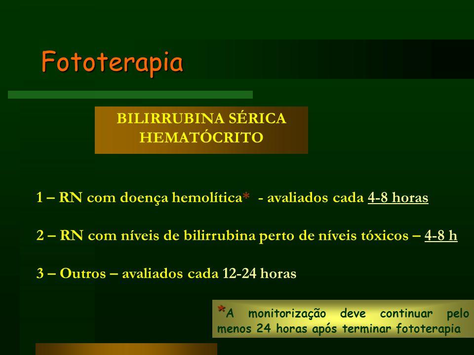 Fototerapia BILIRRUBINA SÉRICA HEMATÓCRITO 1 – RN com doença hemolítica* - avaliados cada 4-8 horas 2 – RN com níveis de bilirrubina perto de níveis t