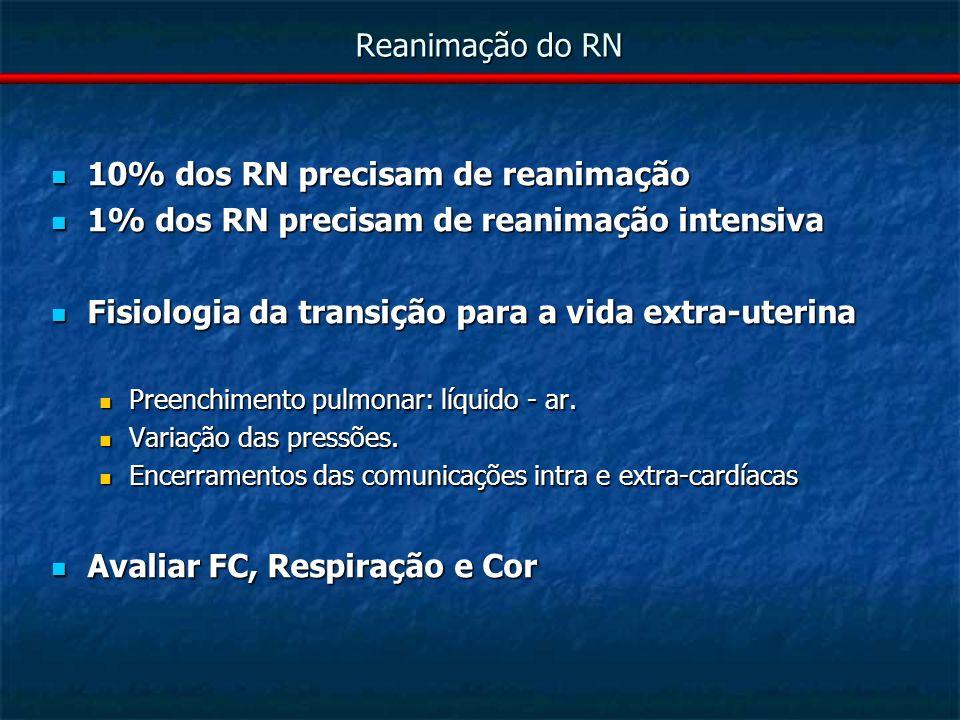 Reanimação do RN – A - aspiração, mecónio Entubar e aspirar a traqueia Nunca descurar o estado vital do RN Se >60 com FC<60 – prosseguir com reanimação A aspiração intra-parto (à vulva) já não está indicada
