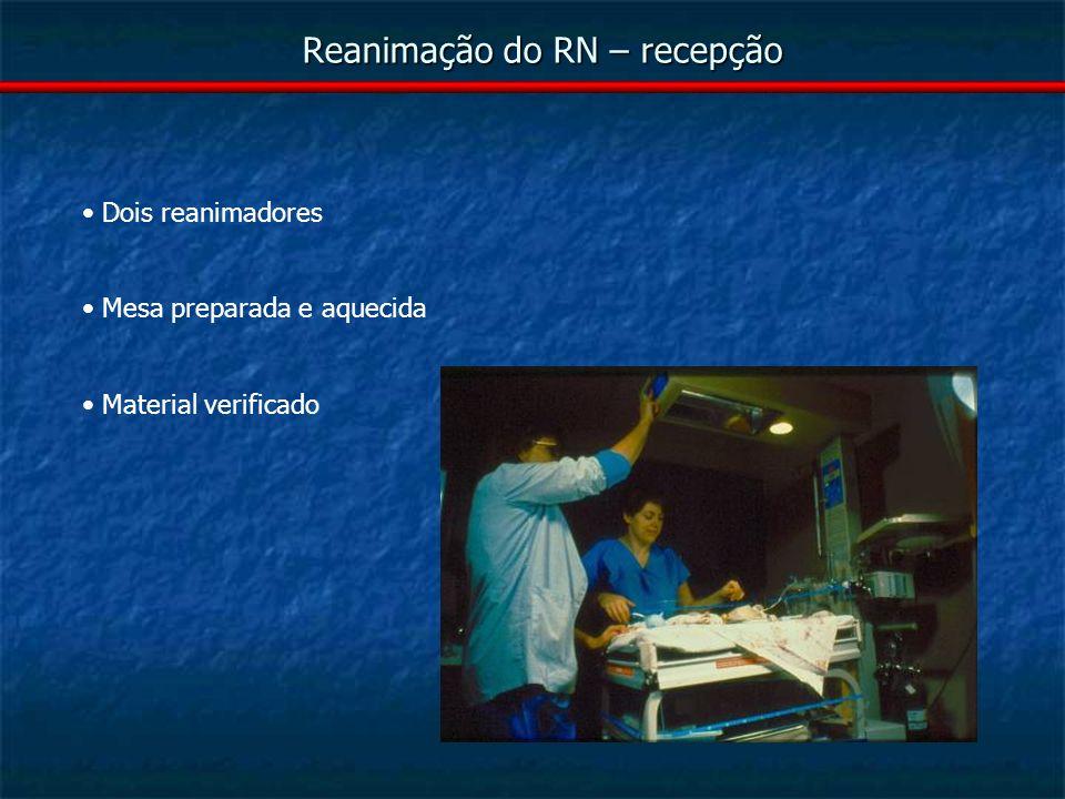 Reanimação do RN Material Mesa de reanimação com fonte de calor (ligar previamente) e luz.