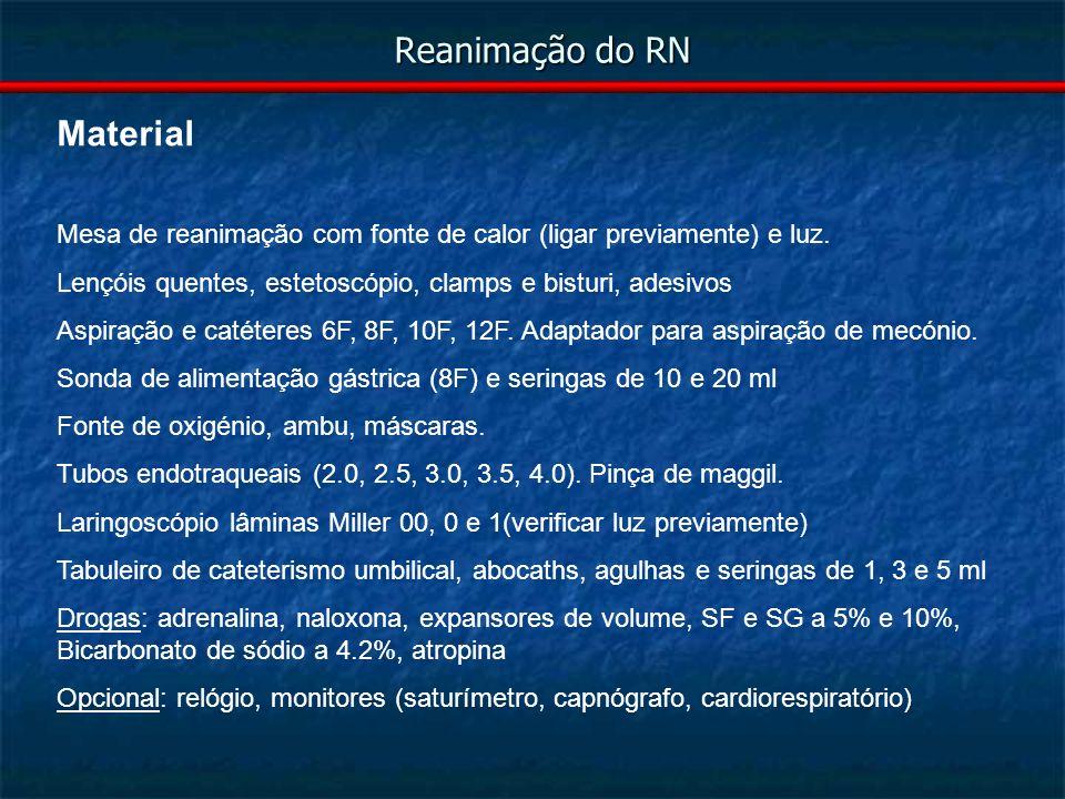 Reanimação do RN Comunicação com o Obstetra 1.