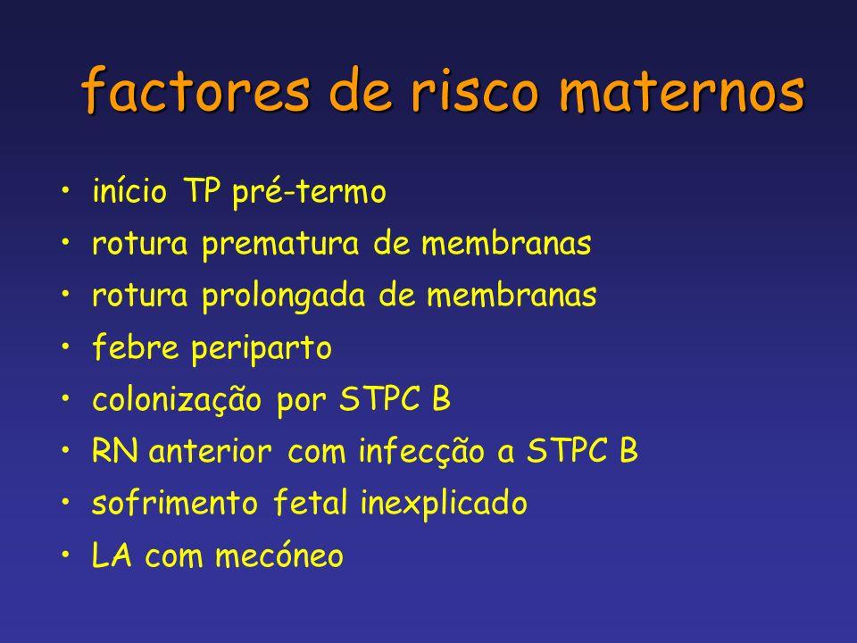 factores de risco maternos início TP pré-termo rotura prematura de membranas rotura prolongada de membranas febre periparto colonização por STPC B RN
