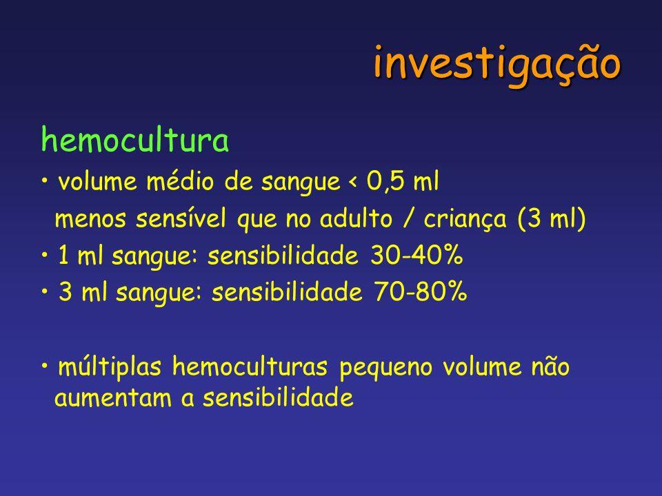 investigação hemocultura volume médio de sangue < 0,5 ml menos sensível que no adulto / criança (3 ml) 1 ml sangue: sensibilidade 30-40% 3 ml sangue: