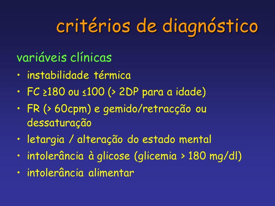 critérios de diagnóstico variáveis clínicas instabilidade térmica FC 180 ou 100 (> 2DP para a idade) FR (> 60cpm) e gemido/retracção ou dessaturação l