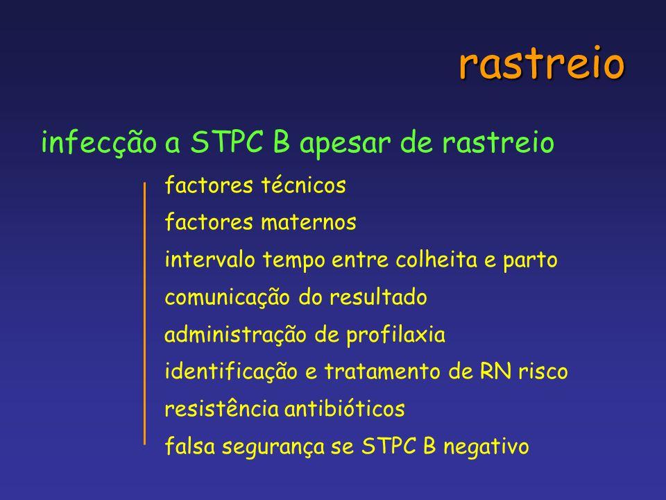 rastreio infecção a STPC B apesar de rastreio factores técnicos factores maternos intervalo tempo entre colheita e parto comunicação do resultado admi