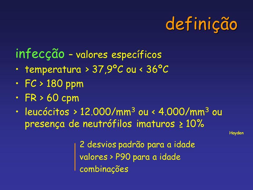 definição infecção – valores específicos temperatura > 37,9ºC ou < 36ºC FC > 180 ppm FR > 60 cpm leucócitos > 12.000/mm 3 ou < 4.000/mm 3 ou presença