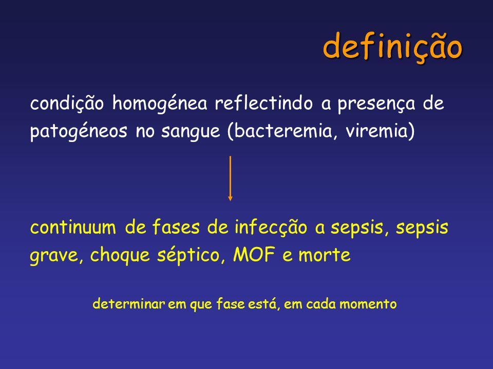 definição condição homogénea reflectindo a presença de patogéneos no sangue (bacteremia, viremia) continuum de fases de infecção a sepsis, sepsis grav