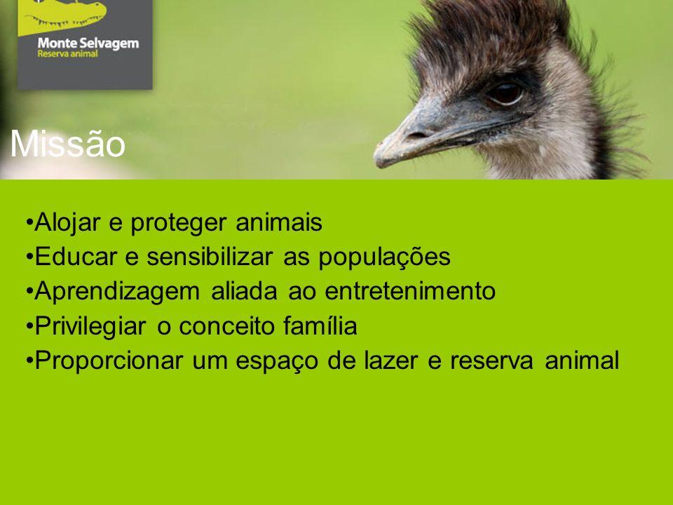 Missão Alojar e proteger animais Educar e sensibilizar as populações Aprendizagem aliada ao entretenimento Privilegiar o conceito família Proporcionar