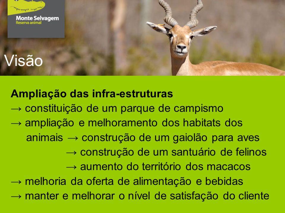Visão Ampliação das infra-estruturas constituição de um parque de campismo ampliação e melhoramento dos habitats dos animais construção de um gaiolão