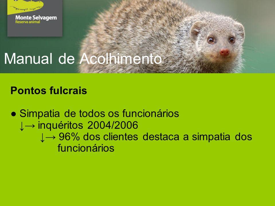 Manual de Acolhimento Pontos fulcrais Simpatia de todos os funcionários inquéritos 2004/2006 96% dos clientes destaca a simpatia dos funcionários