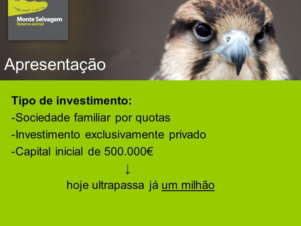 Apresentação Tipo de investimento: -Sociedade familiar por quotas -Investimento exclusivamente privado -Capital inicial de 500.000 hoje ultrapassa já