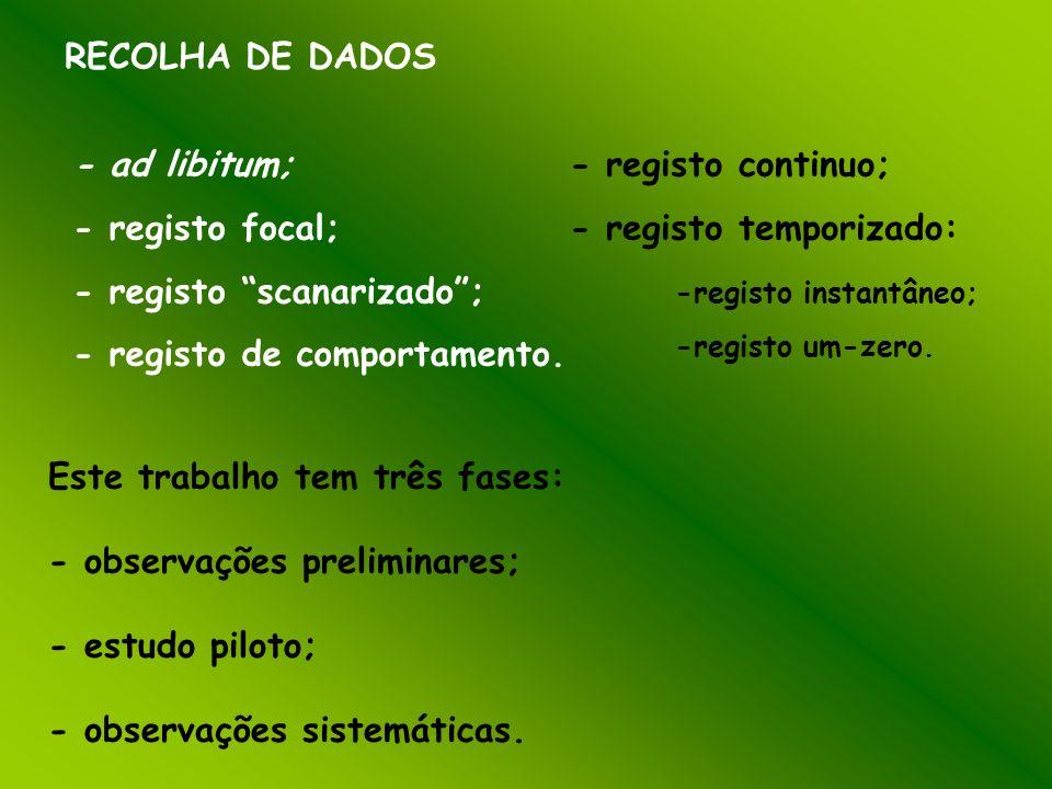 RECOLHA DE DADOS Este trabalho tem três fases: - observações preliminares; - estudo piloto; - observações sistemáticas. - ad libitum; - registo focal;