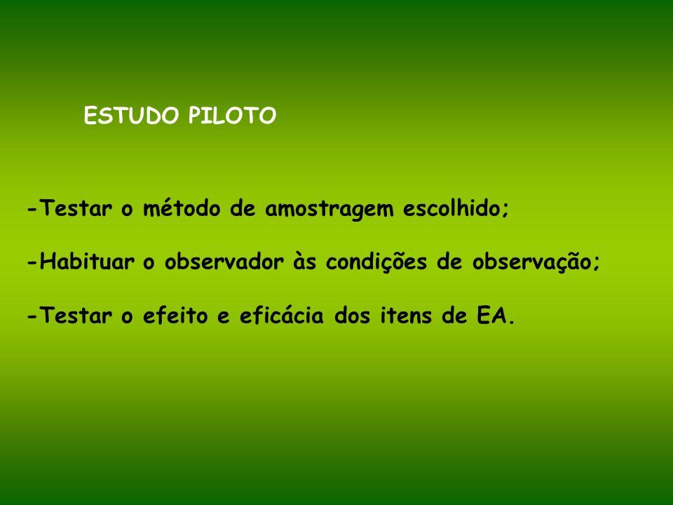 ESTUDO PILOTO -Testar o método de amostragem escolhido; -Habituar o observador às condições de observação; -Testar o efeito e eficácia dos itens de EA