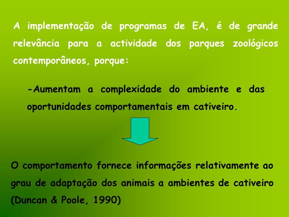 -Aumentam a complexidade do ambiente e das oportunidades comportamentais em cativeiro. A implementação de programas de EA, é de grande relevância para