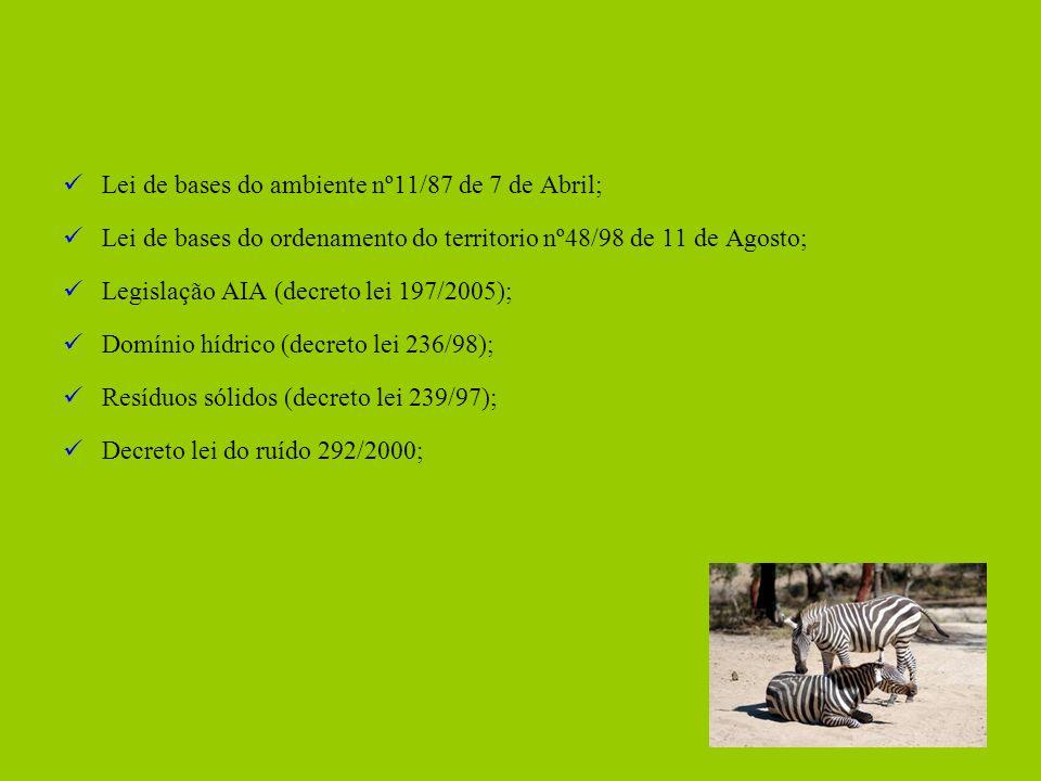 Lei de bases do ambiente nº11/87 de 7 de Abril; Lei de bases do ordenamento do territorio nº48/98 de 11 de Agosto; Legislação AIA (decreto lei 197/200