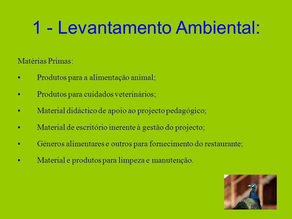 1 - Levantamento Ambiental: Matérias Primas: Produtos para a alimentação animal; Produtos para cuidados veterinários; Material didáctico de apoio ao p
