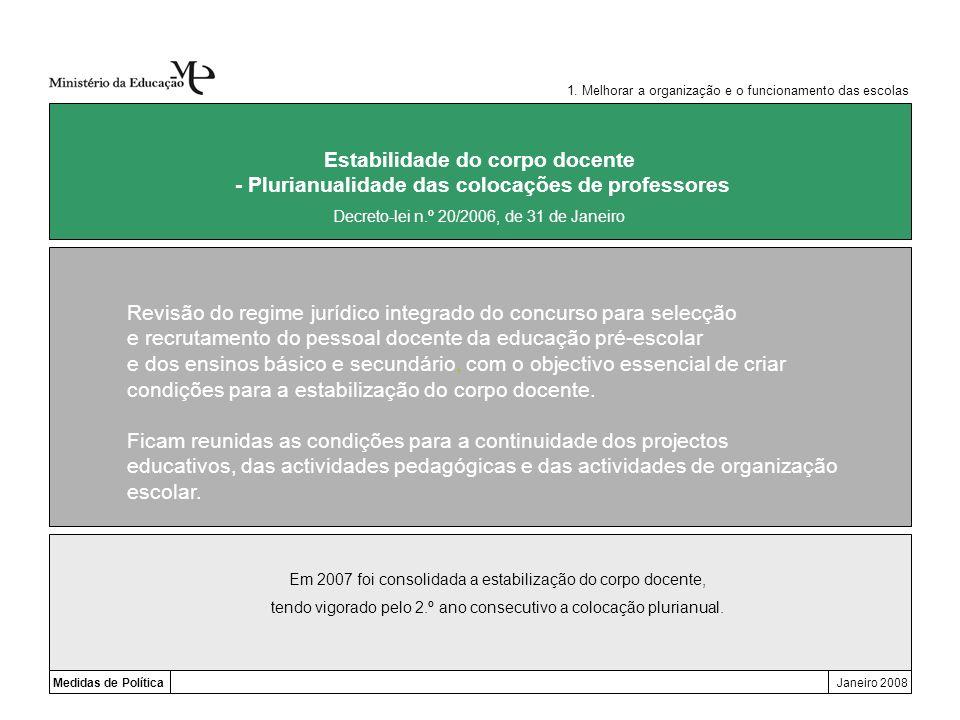 Medidas de PolíticaJaneiro 2008 Estabilidade do corpo docente - Plurianualidade das colocações de professores Revisão do regime jurídico integrado do