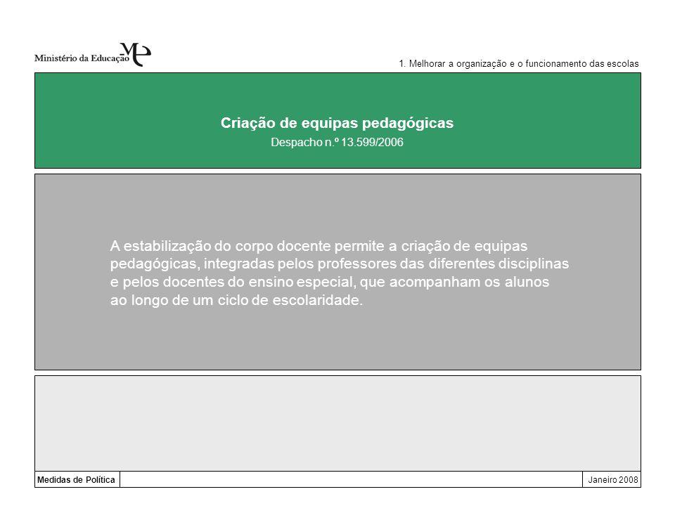 Medidas de PolíticaJaneiro 2008 Criação de equipas pedagógicas A estabilização do corpo docente permite a criação de equipas pedagógicas, integradas p