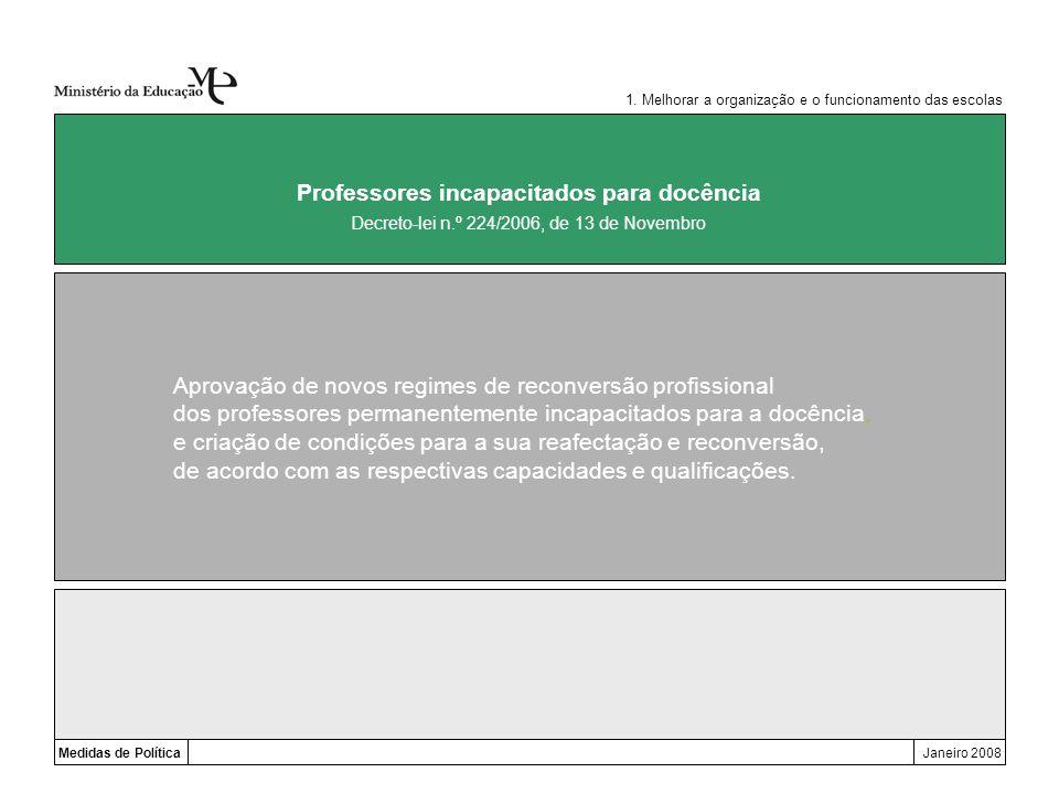 Medidas de PolíticaJaneiro 2008 Professores incapacitados para docência Aprovação de novos regimes de reconversão profissional dos professores permane