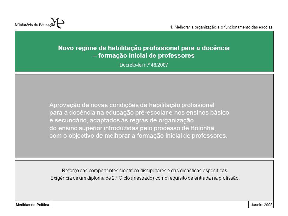 Medidas de PolíticaJaneiro 2008 Novo regime de habilitação profissional para a docência – formação inicial de professores Aprovação de novas condições