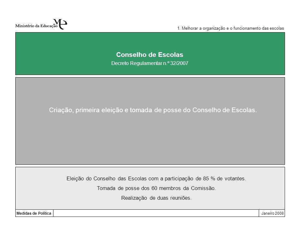 Medidas de PolíticaJaneiro 2008 Conselho de Escolas Criação, primeira eleição e tomada de posse do Conselho de Escolas. 1. Melhorar a organização e o