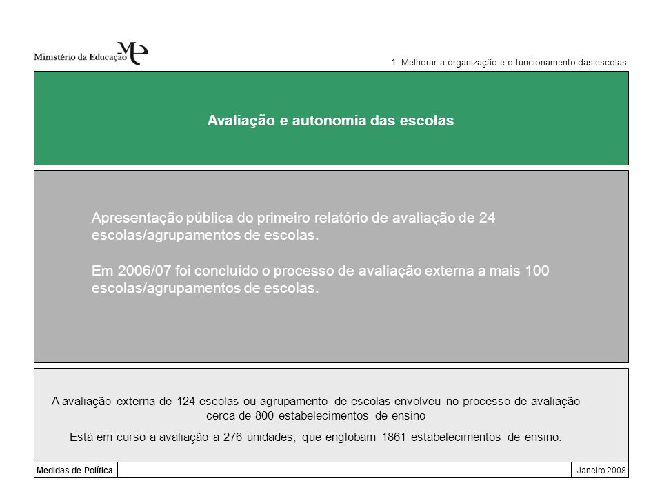 Medidas de PolíticaJaneiro 2008 Avaliação e autonomia das escolas Apresentação pública do primeiro relatório de avaliação de 24 escolas/agrupamentos d
