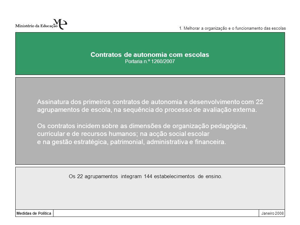 Medidas de PolíticaJaneiro 2008 Contratos de autonomia com escolas Portaria n.º 1260/2007 Assinatura dos primeiros contratos de autonomia e desenvolvi
